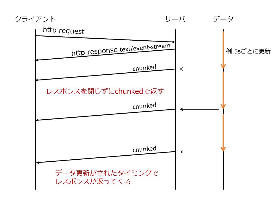 f:id:kimulla:20191201230030p:plain