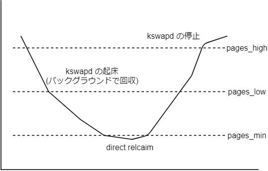 f:id:kimulla:20200215205318p:plain