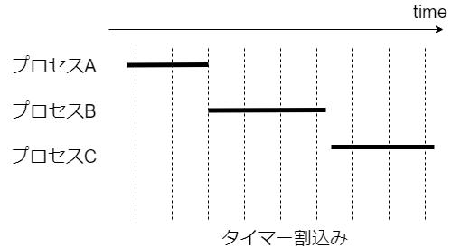 f:id:kimulla:20200406230131p:plain