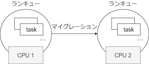 f:id:kimulla:20200406232219p:plain