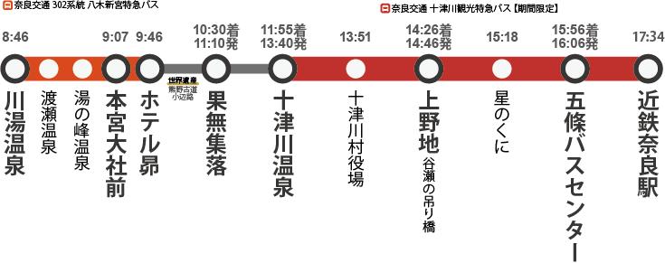f:id:kimura_khs:20200215225736p:plain