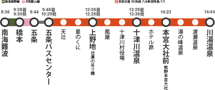 f:id:kimura_khs:20200215225741p:plain