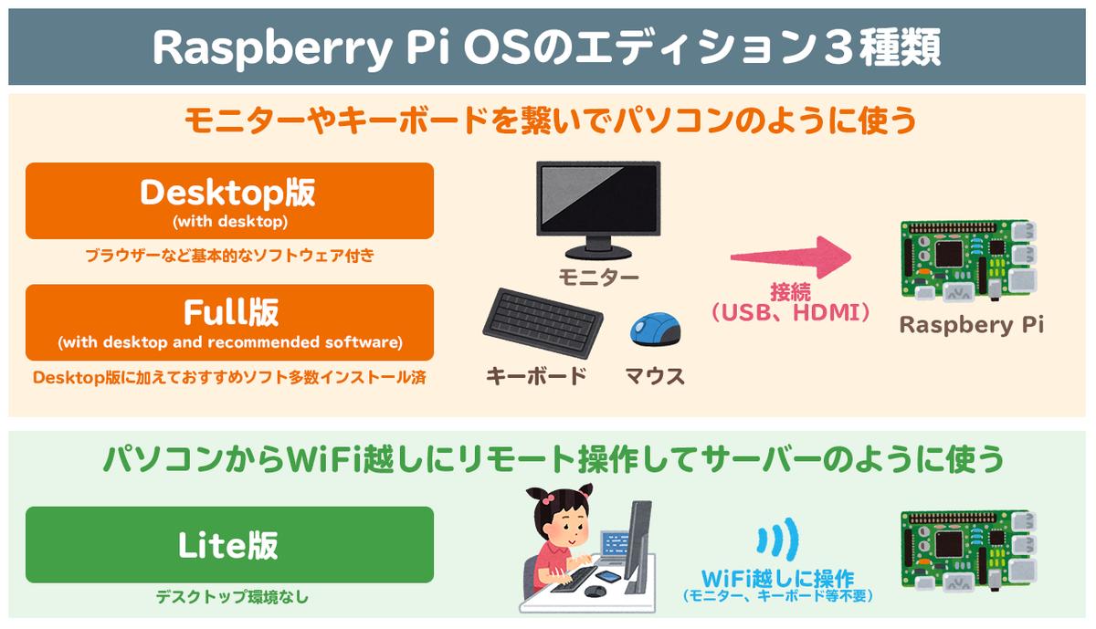 f:id:kimura_khs:20200812183126p:plain