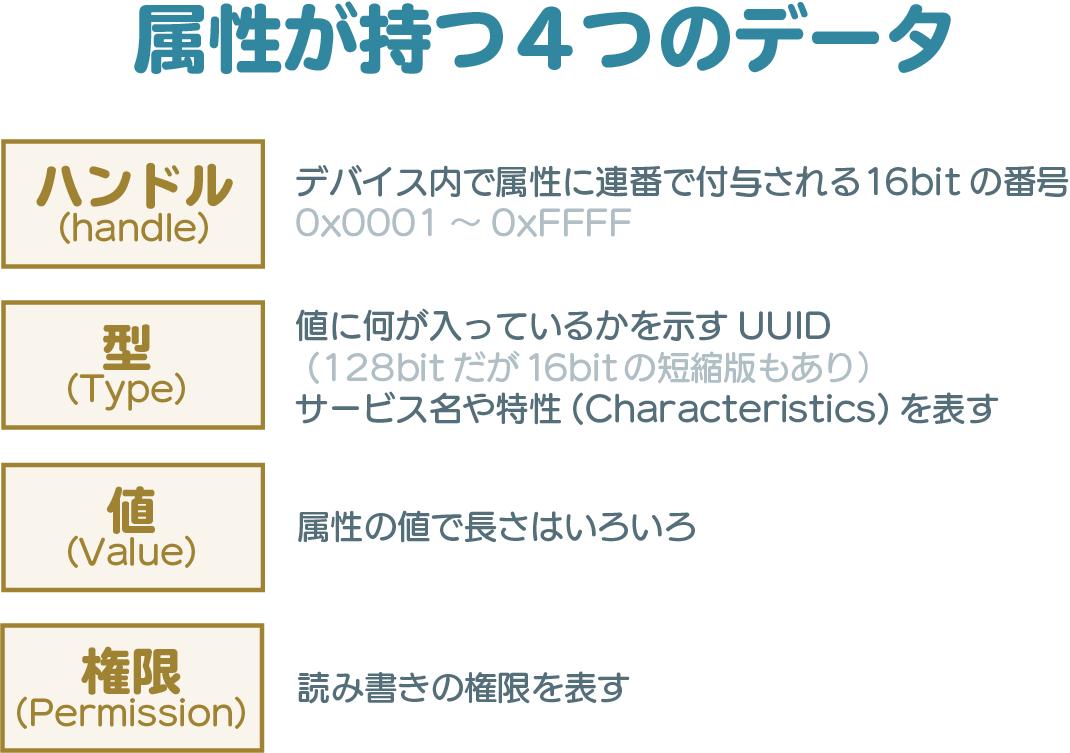 f:id:kimura_khs:20200813182016p:plain:w480