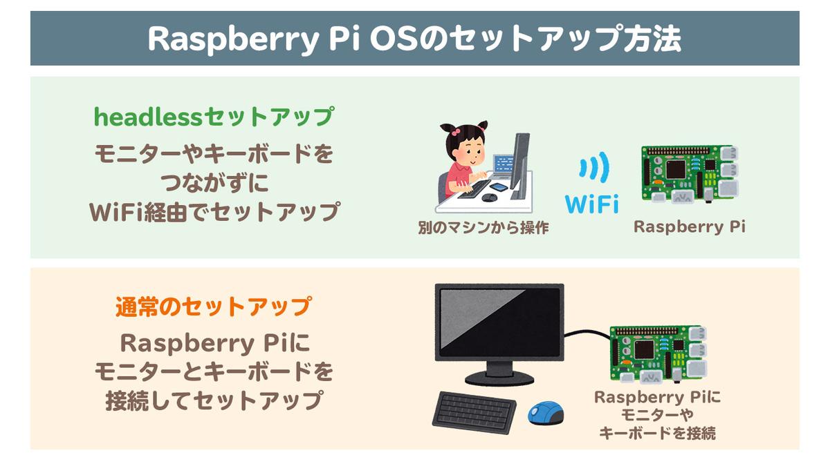 f:id:kimura_khs:20200813223032j:plain