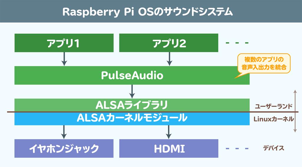 f:id:kimura_khs:20201017174659p:plain