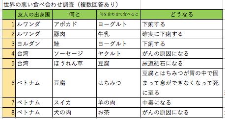 f:id:kimuraryosukedayo:20170627003233p:plain