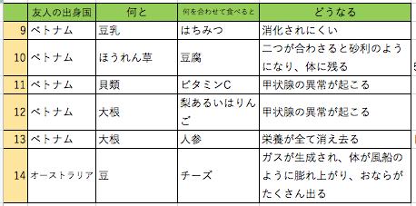 f:id:kimuraryosukedayo:20170627003237p:plain