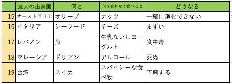 f:id:kimuraryosukedayo:20170627003242p:plain