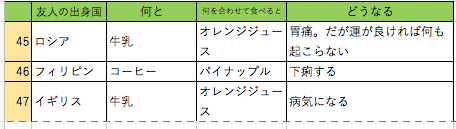 f:id:kimuraryosukedayo:20170627003311p:plain