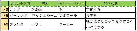 f:id:kimuraryosukedayo:20170627003315p:plain