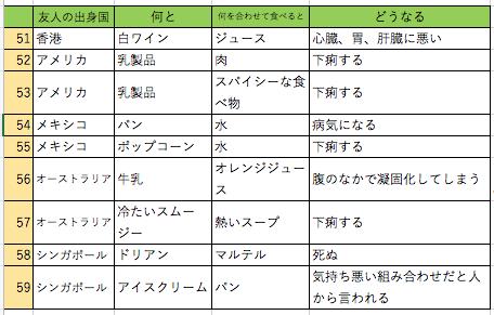 f:id:kimuraryosukedayo:20170627003320p:plain