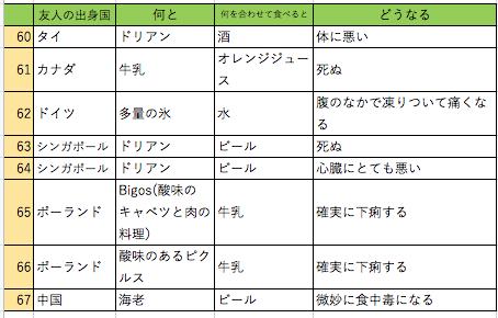 f:id:kimuraryosukedayo:20170627003324p:plain