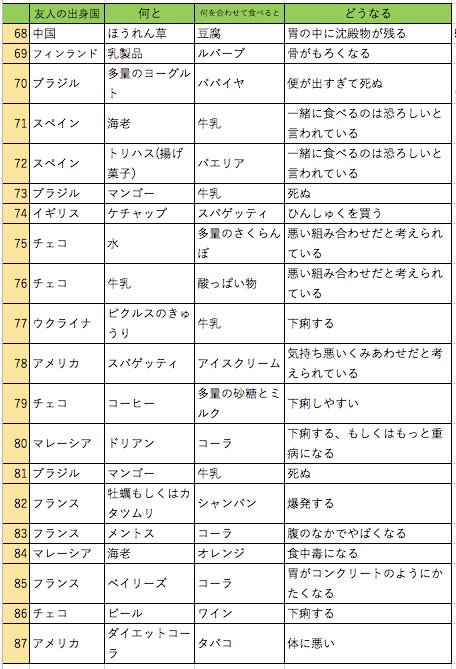 f:id:kimuraryosukedayo:20170627003330p:plain