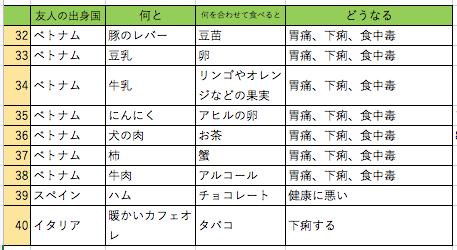 f:id:kimuraryosukedayo:20170627003956p:plain