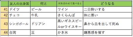 f:id:kimuraryosukedayo:20170627004000p:plain