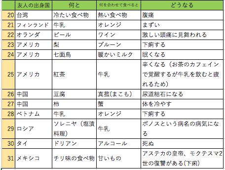 f:id:kimuraryosukedayo:20170627004106p:plain