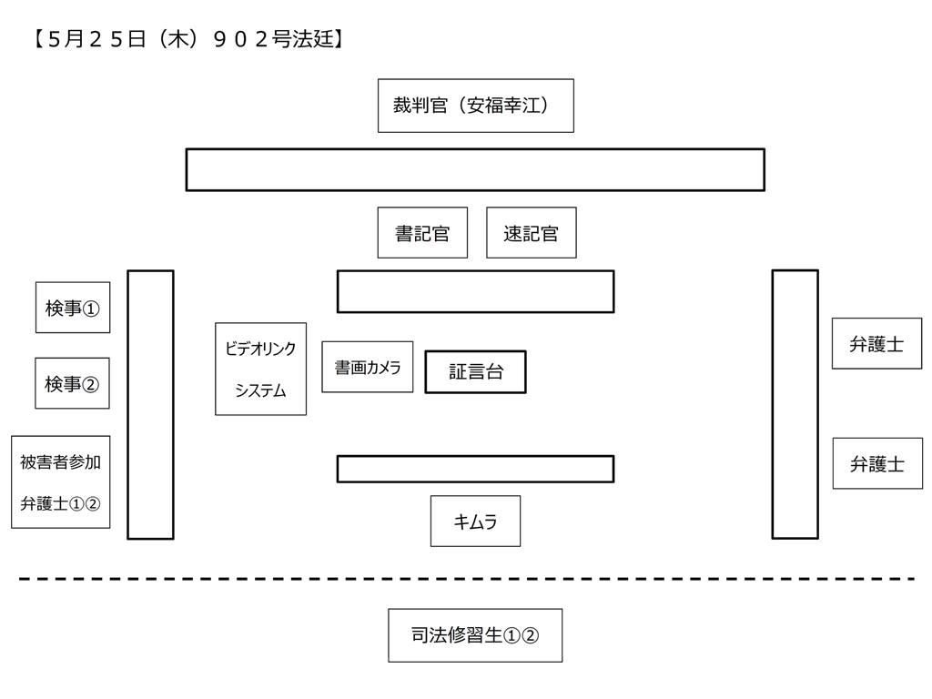 f:id:kimuratakuya-enzai:20170708153910j:plain