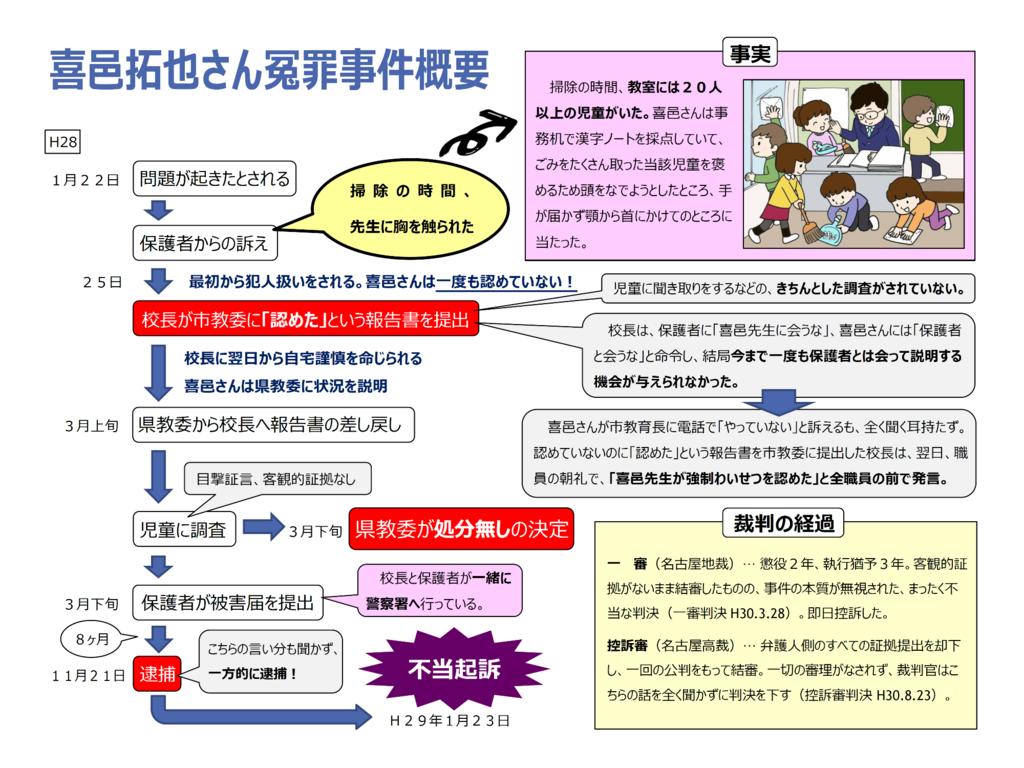 f:id:kimuratakuya-enzai:20180806111456p:plain