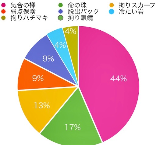 f:id:kimuratosio:20200102232225j:image