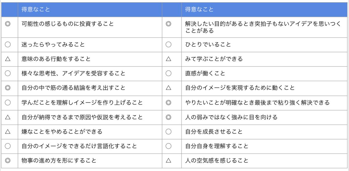 f:id:kimuraysp:20201231151545p:plain