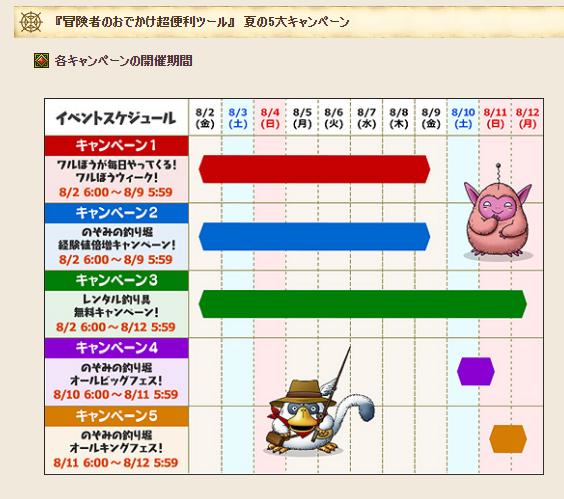 f:id:kimurin765:20190806164342p:plain