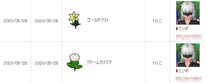f:id:kimurin765:20200529075336p:plain