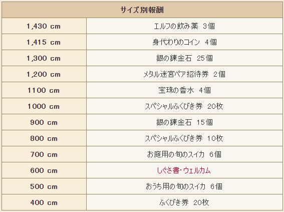 f:id:kimurin765:20201105094541p:plain