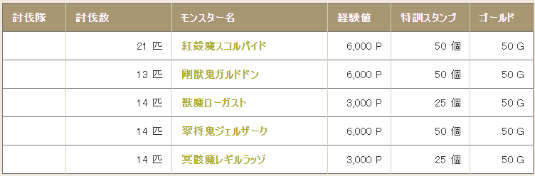 f:id:kimurin765:20201118035628p:plain