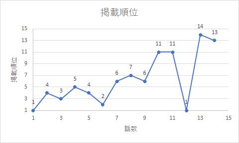 f:id:kimurou:20190823210348p:plain