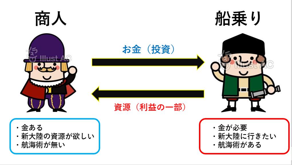 f:id:kimurou:20200703211345p:plain