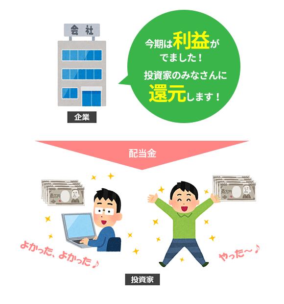 f:id:kimurou:20200704154850p:plain