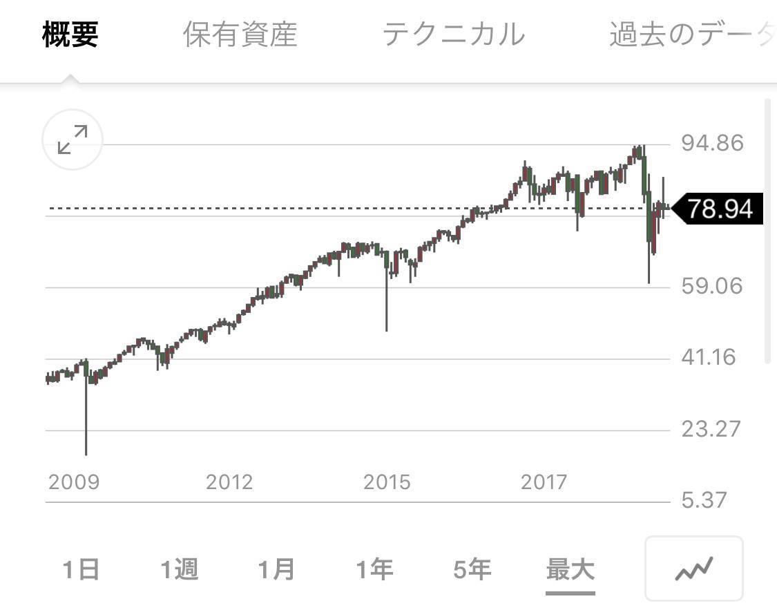 f:id:kimurou:20200706201259j:plain