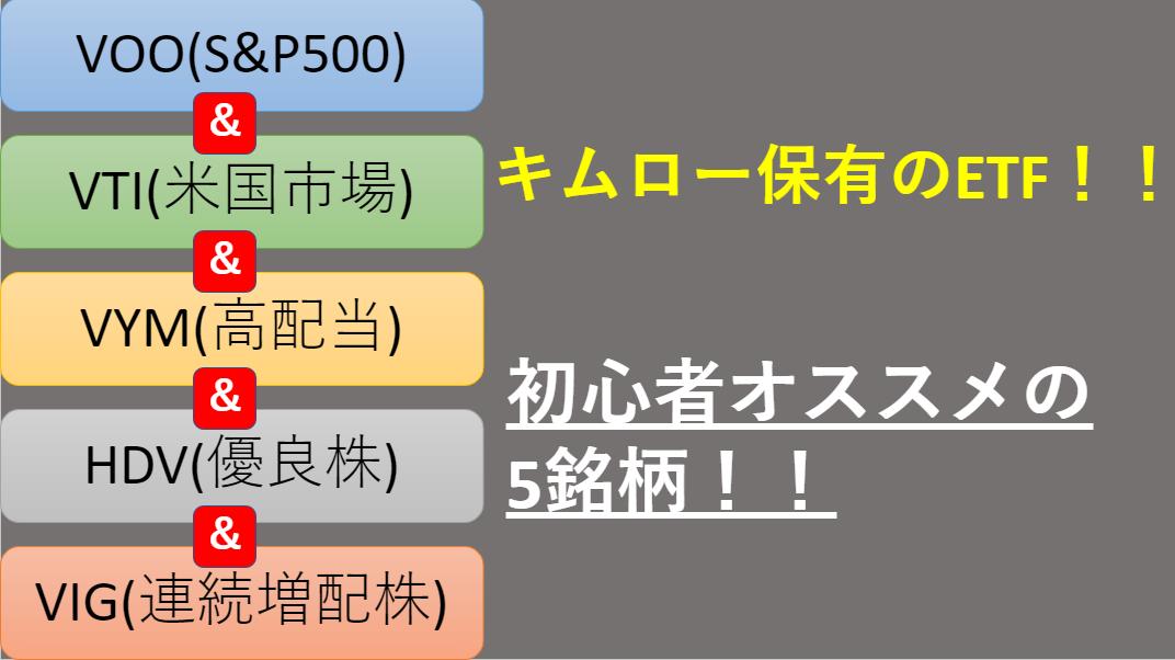 f:id:kimurou:20200706203157p:plain
