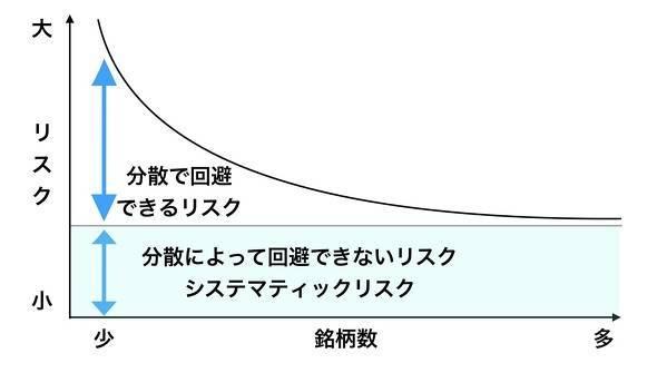 f:id:kimurou:20200716201600j:plain
