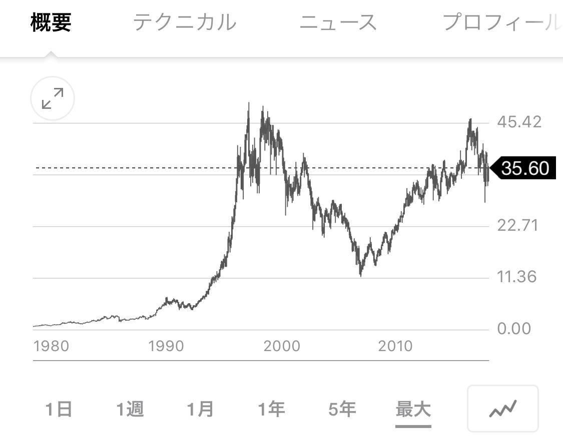 f:id:kimurou:20200717210938j:plain