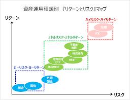 f:id:kimurou:20200719114809p:plain