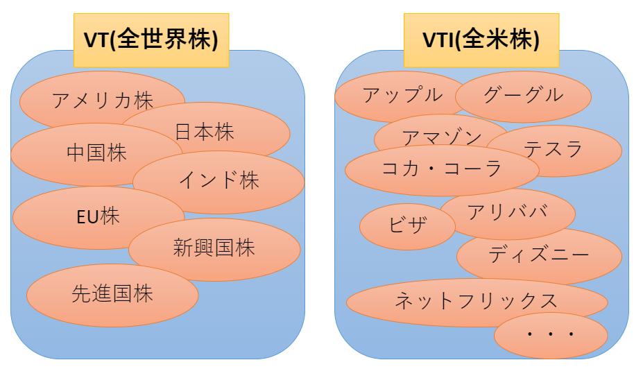 f:id:kimurou:20200722210740p:plain