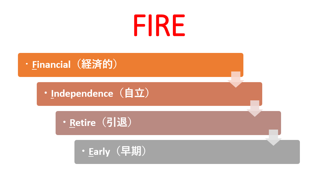 f:id:kimurou:20200724203544p:plain