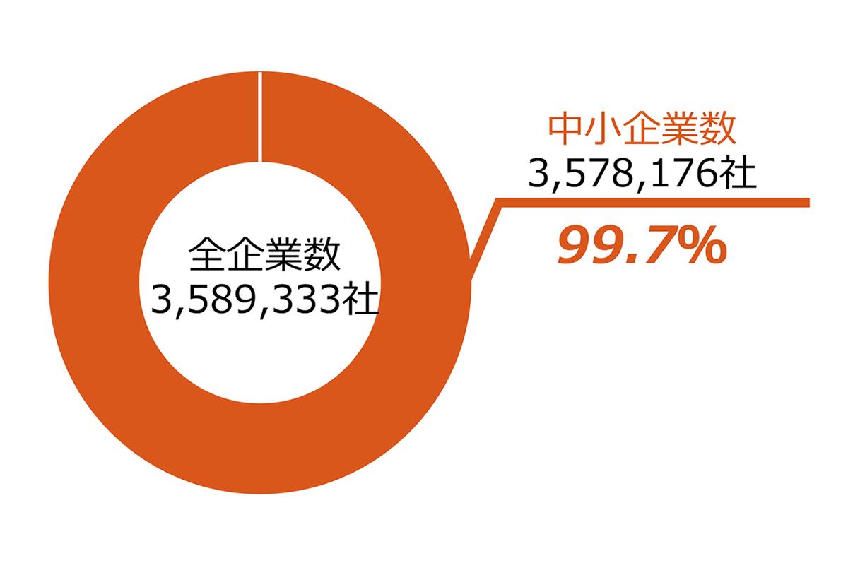 f:id:kimurou:20200729202500p:plain