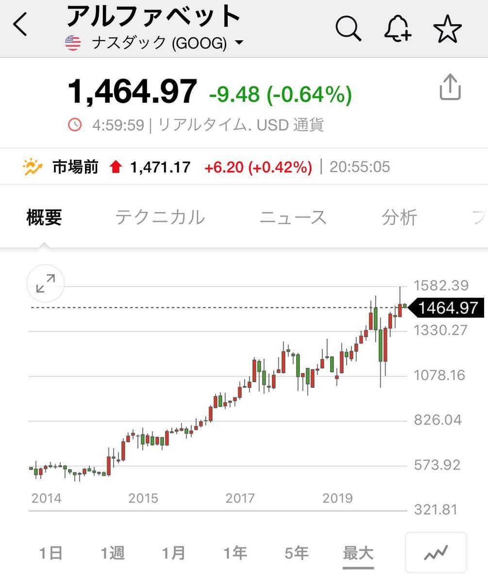 f:id:kimurou:20200805211621j:plain