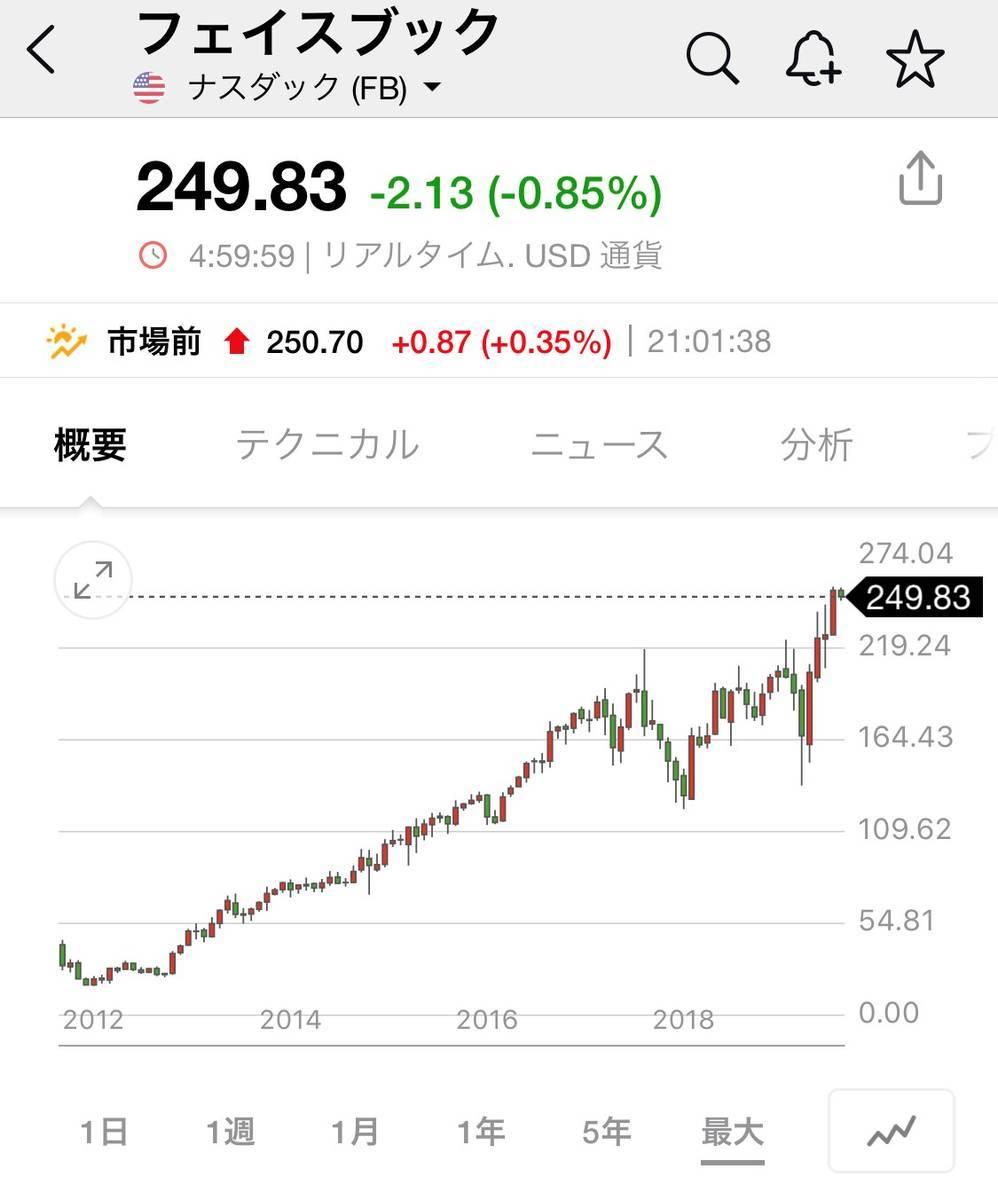 f:id:kimurou:20200805211725j:plain