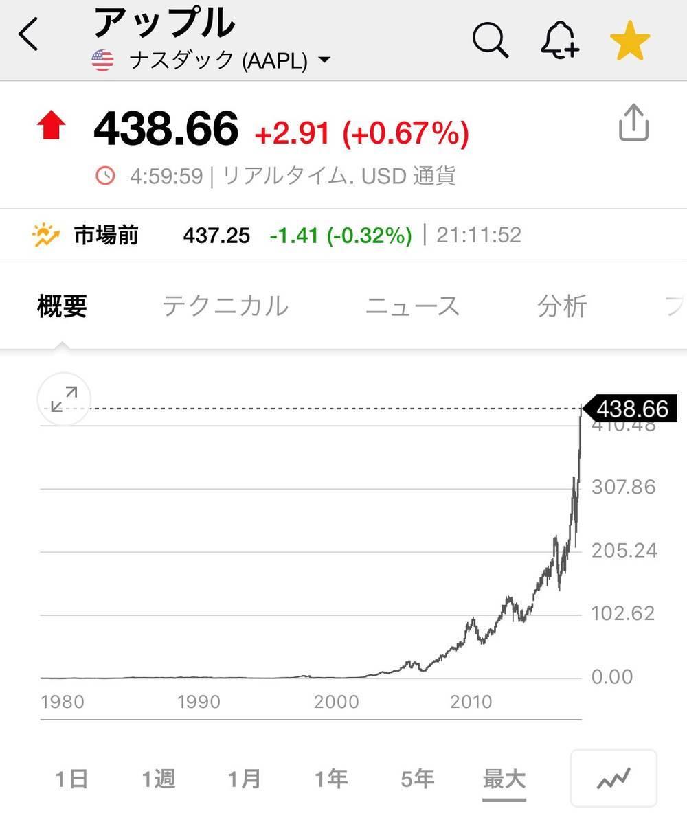 f:id:kimurou:20200805211749j:plain
