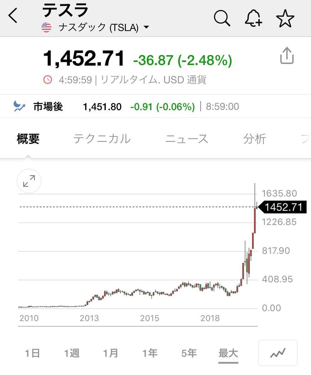 f:id:kimurou:20200808160506j:plain