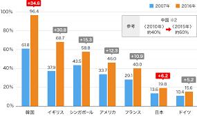 f:id:kimurou:20200811135753p:plain