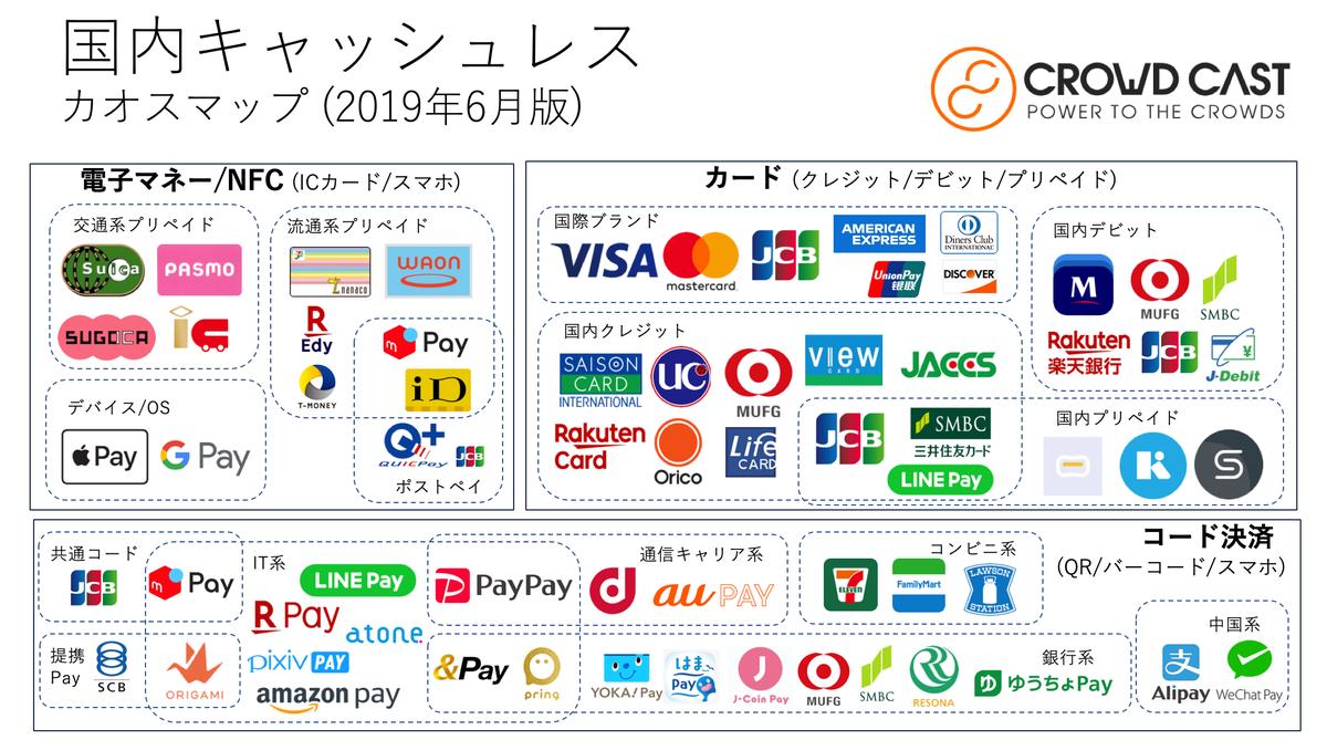 f:id:kimurou:20200811141014p:plain