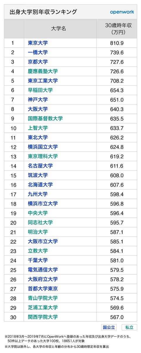 f:id:kimurou:20200811183143p:plain