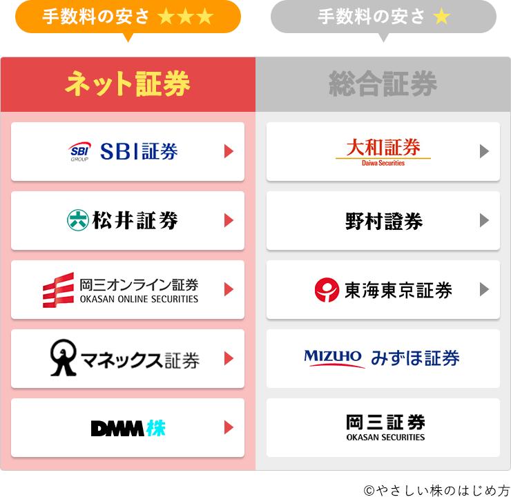 f:id:kimurou:20200812133139p:plain