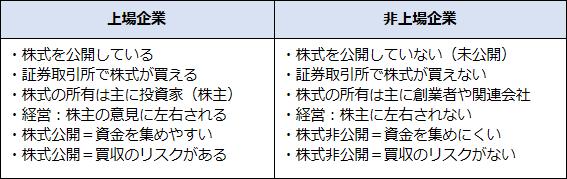 f:id:kimurou:20200813204052p:plain