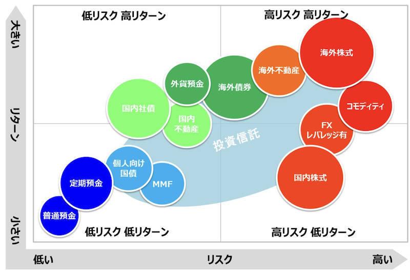 f:id:kimurou:20200815142350j:plain